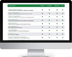 Automated Database Update Options Cleanlist offers
